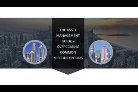The Asset Management Guide – overcoming common misconceptions Infographic