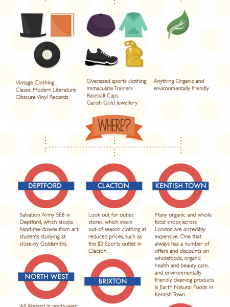 The Austerity Shopper's Guide To Bargain Hunting In London Infographic