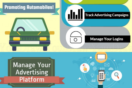 The Auto Dealer Advertising Agency Infographic