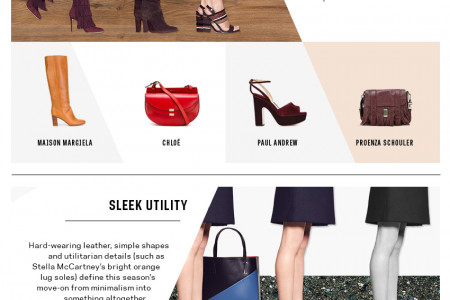THE AW15 ACCESSORIES GUIDE Infographic