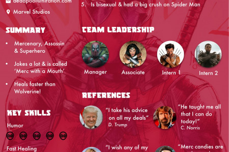 The awesome Deadpool's Resume Infographic