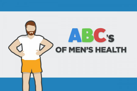 The A-Z Guide to Men's Health  Infographic