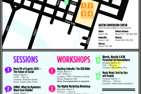 The B2B Marketer's Guide to SXSW 2014 Infographic