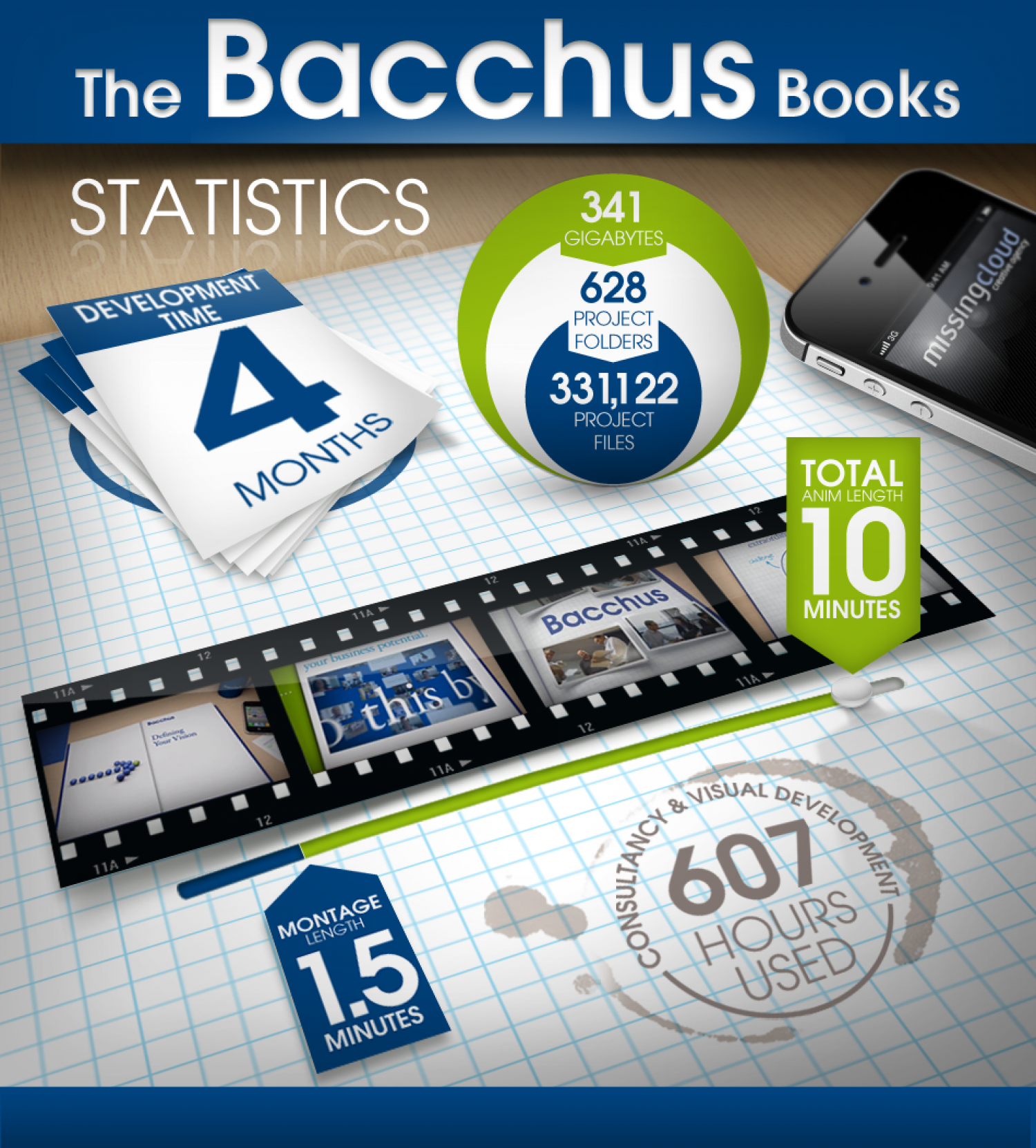 The Bacchus Books Infographic