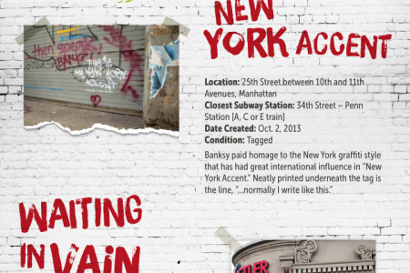 The Banksy Travel Guide to New York Infographic