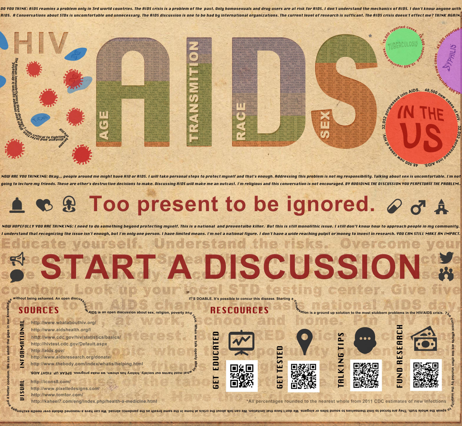 The Basics: HIV/AIDS in the United States Infographic