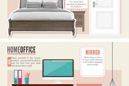 The Basics of Feng Shui For Your Home Infographic