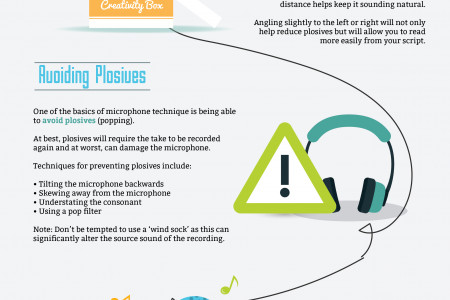 The Basics Of Microphone Technique Infographic