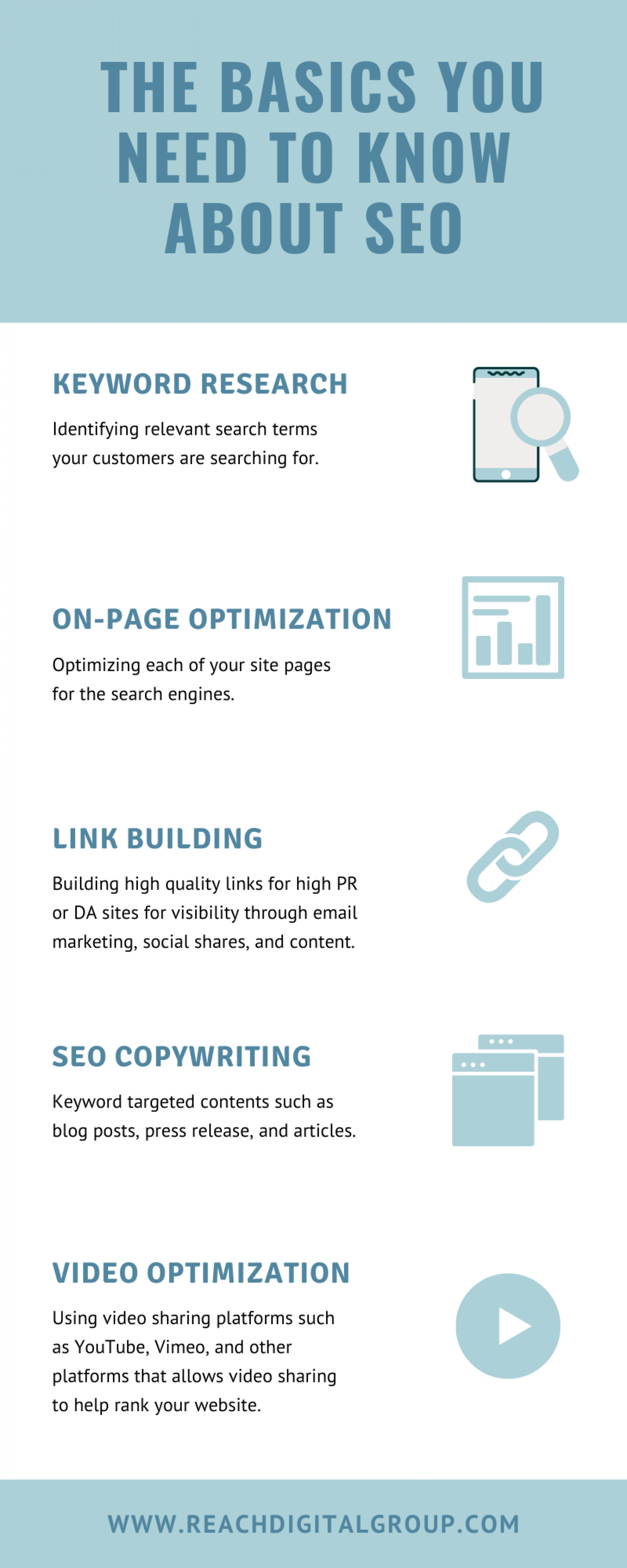 The Basics You Need To Know About SEO Infographic