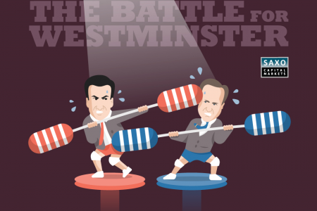 The Battle for Westminster Infographic