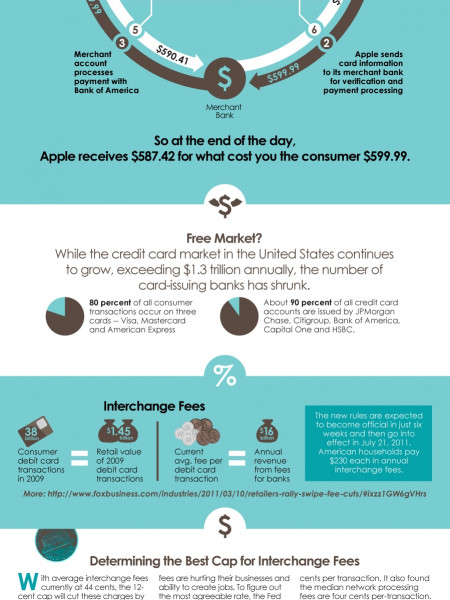 The Battle Over Loose Change in America  Infographic