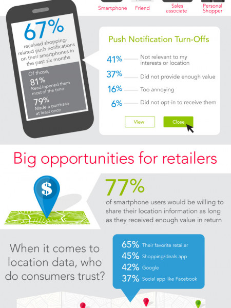 The Beacon Marketing Opportunity Infographic