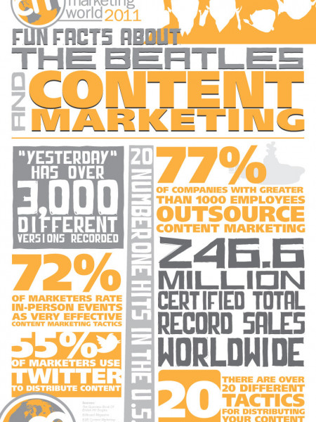 The Beatles and Content Marketing Infographic