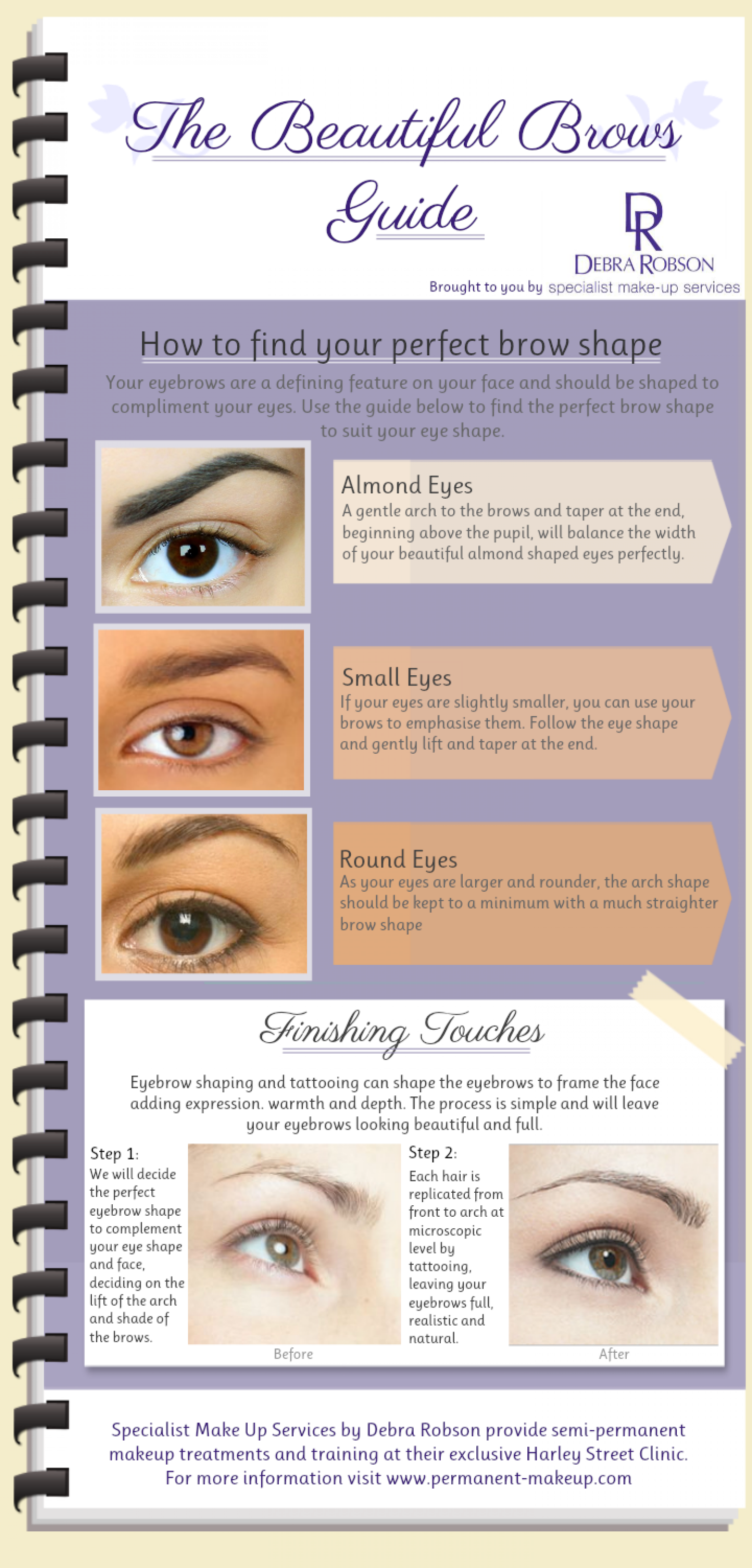 The Beautiful Eyebrows Guide | Visual.ly