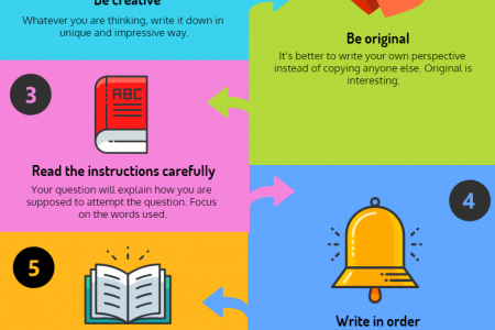 THE BEGINNER'S GUIDE TO BECOMING AN INSPIRING CREATIVE WRITER Infographic