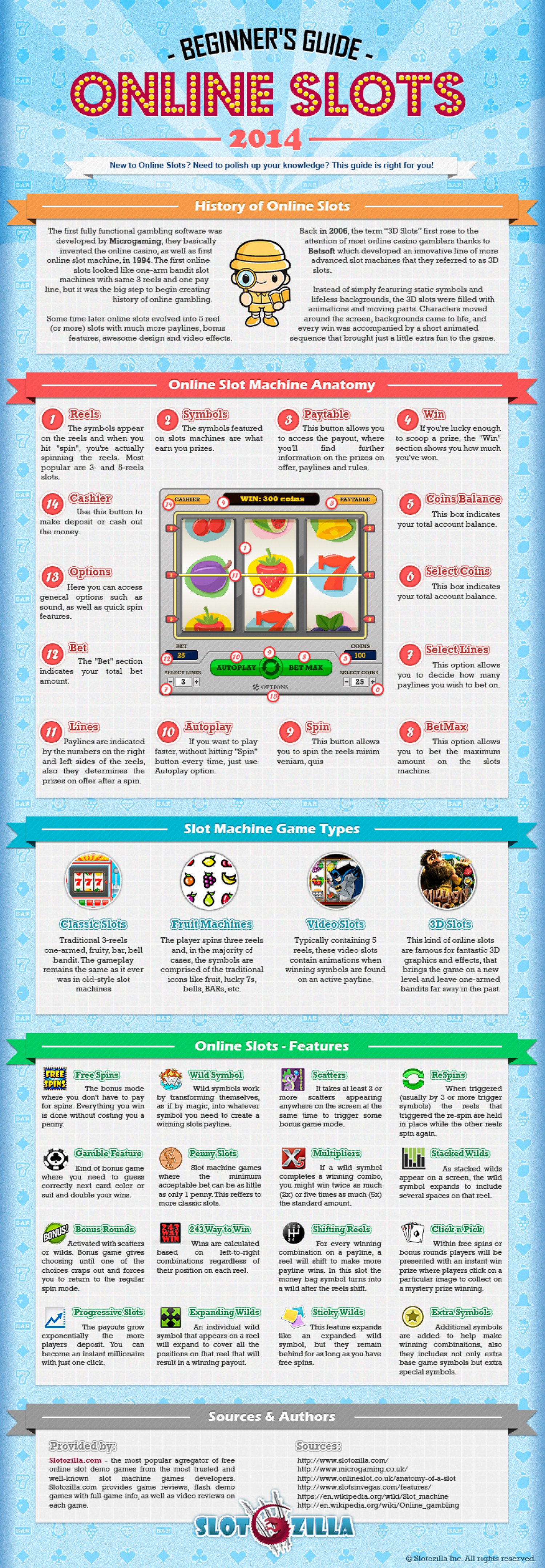 The Beginner's Guide to Online Slots Infographic