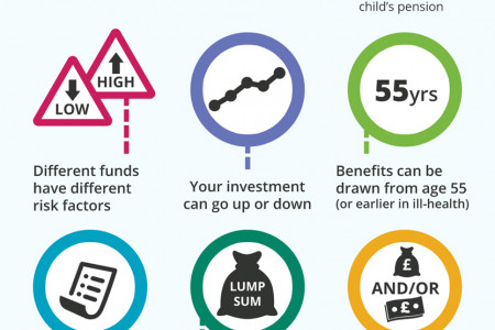 The Beginner's Guide To Personal Pensions Infographic