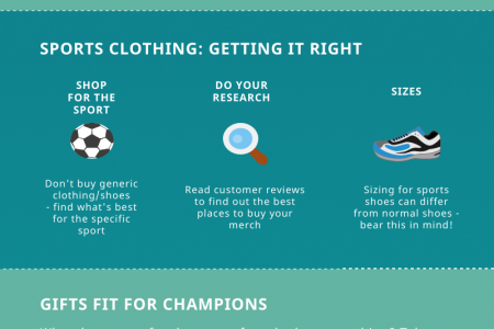 The Beginners Guide to Shopping for a Sports Mad Lad Infographic