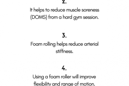 The Benefits of a Foam Roller Infographic