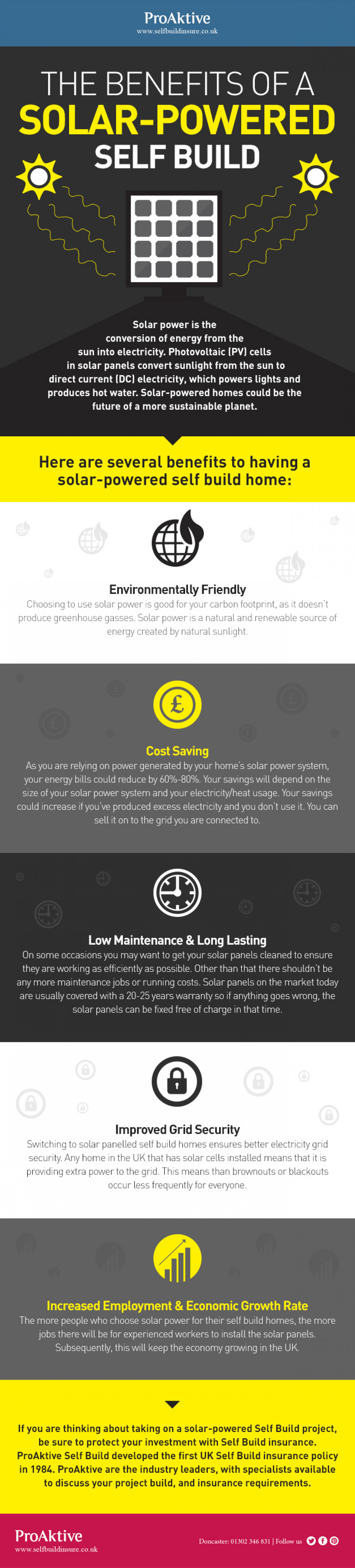 The Benefits of a Solar-powered Self Build Infographic