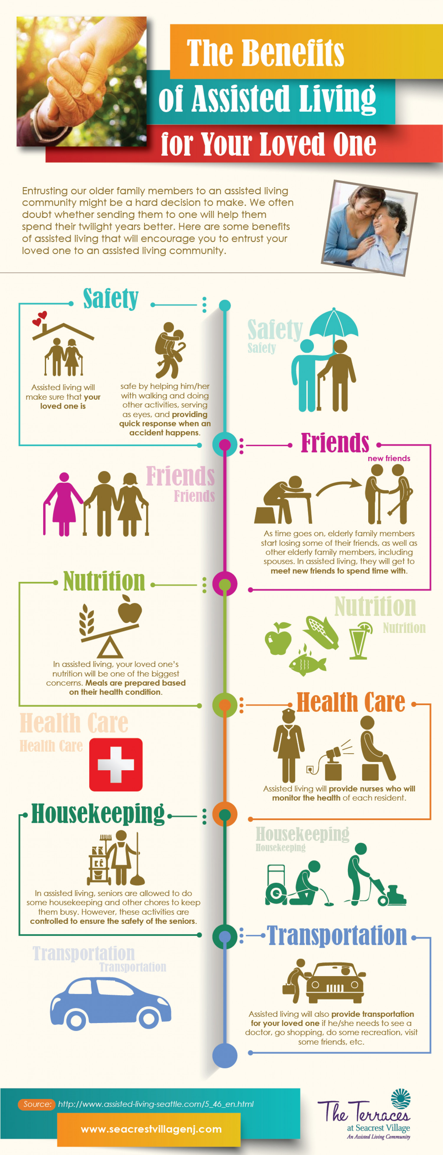 The Benefits of Assisted Living for Your Loved One Infographic