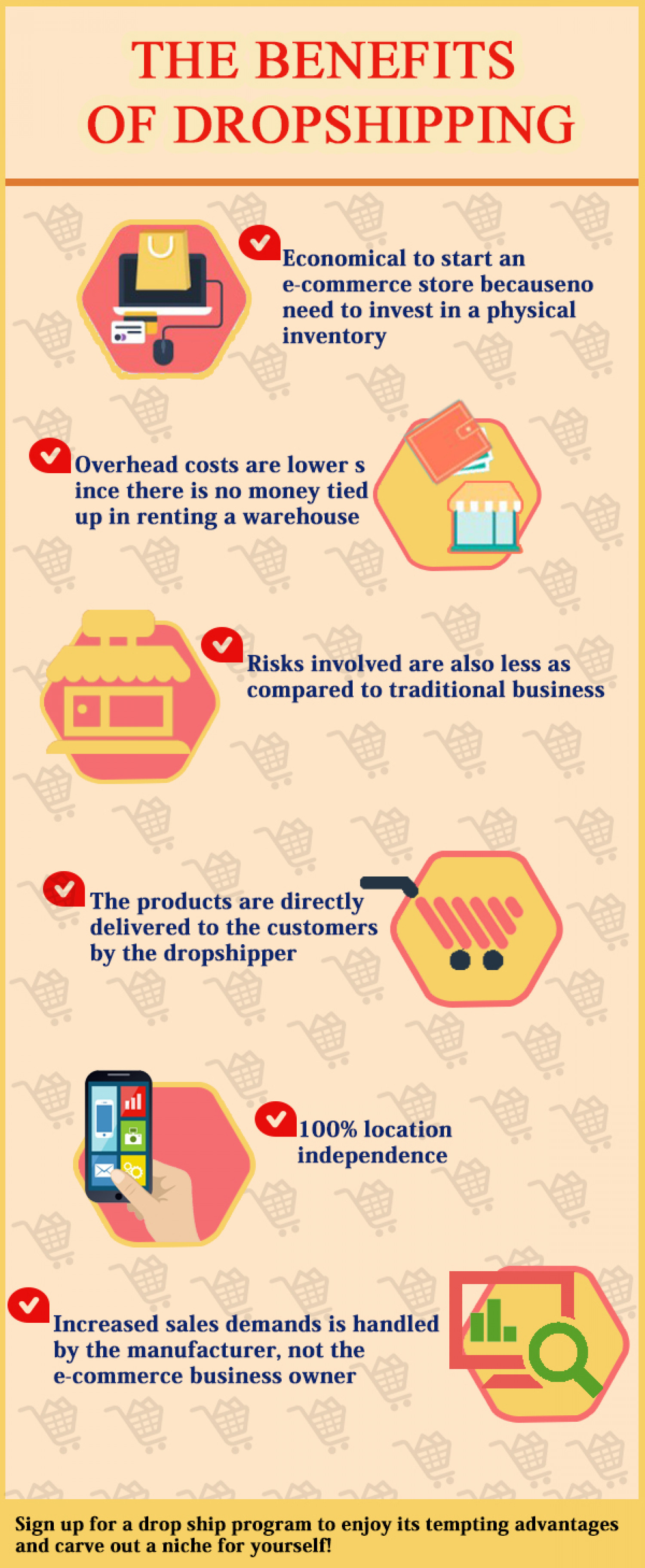 The Benefits of Clothing Dropshipping Infographic