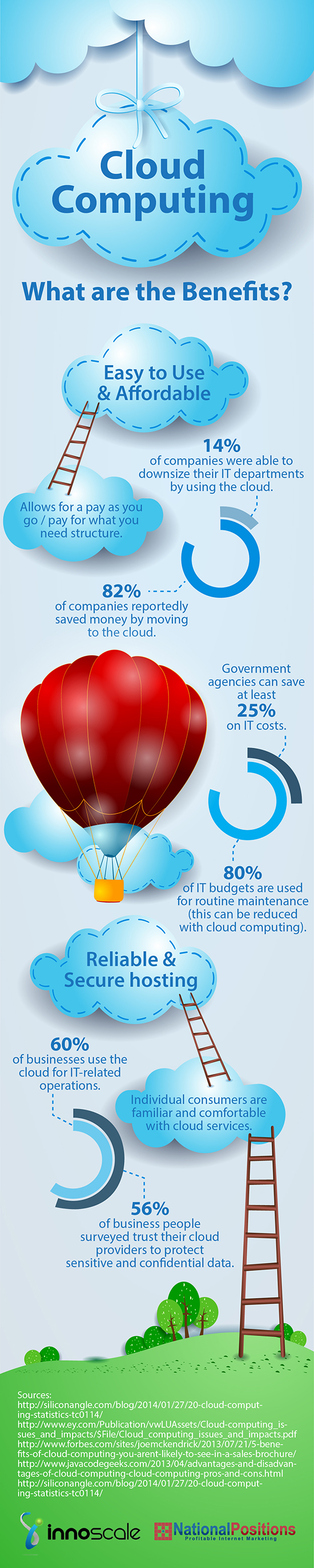 the benefits and disadvantages of cloud computing Many people are already using cloud computing without realising: gmail, hotmail, skype and youtube are all popular examples of cloud computing which most of us have been taking advantage of for years the problem with it now is the worry over security issues, companies are unsure about storing data on cloud instead of on their own server.