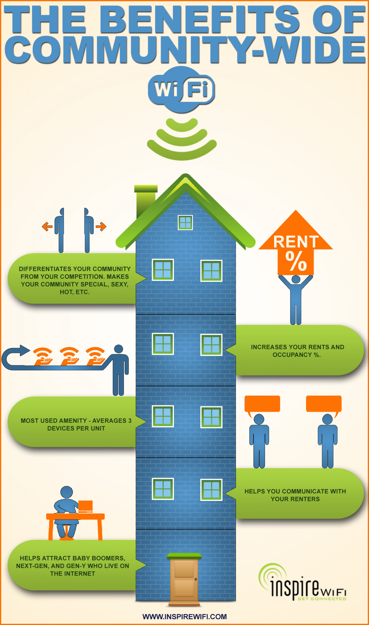 The Benefits of Community-Wide WiFi Infographic