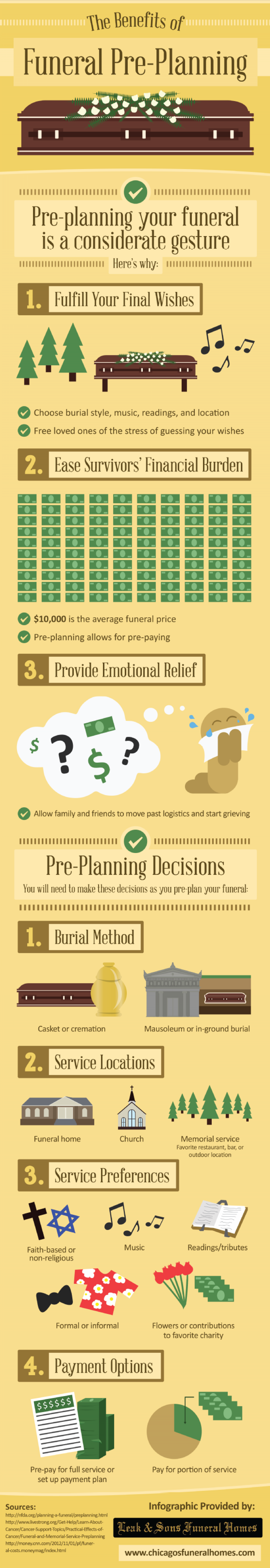 The Benefits of Funeral Pre-Planning Infographic