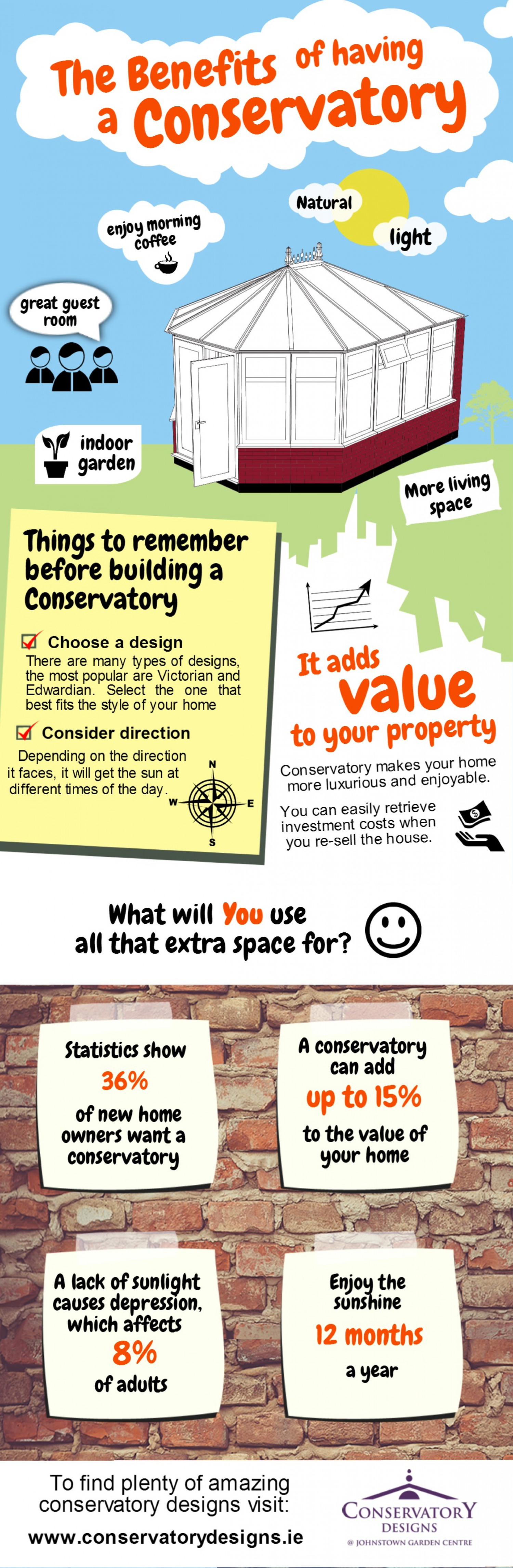 The Benefits of Having a Conservatory Infographic