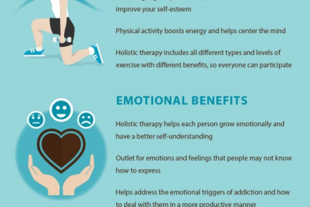 The Benefits of Holistic Therapy  Infographic