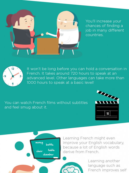 The Benefits of Learning French Infographic