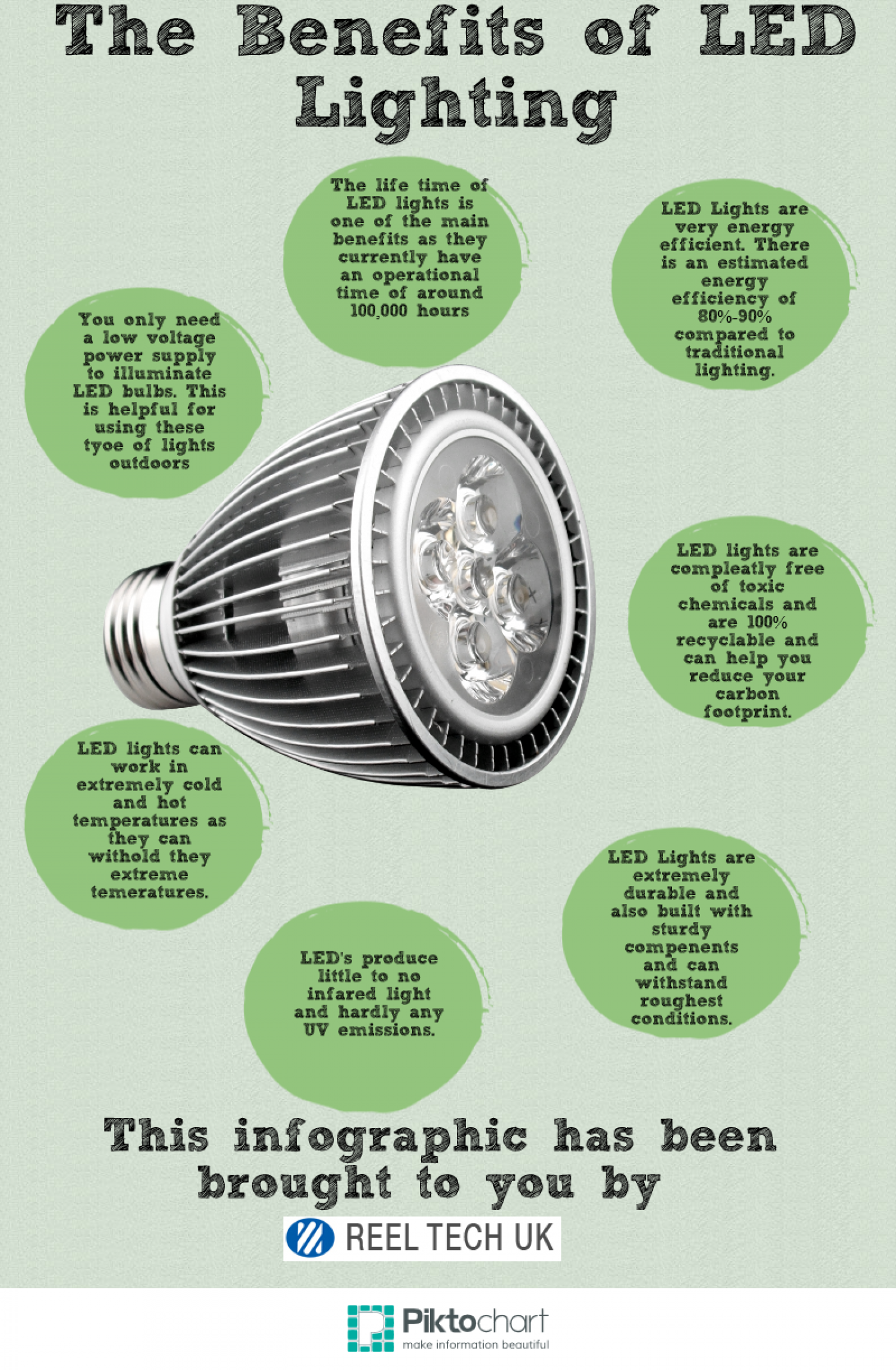 The Benefits of LED Lighting Infographic