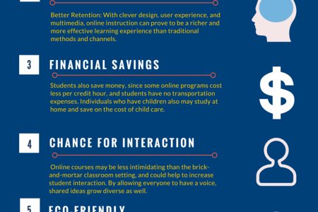 The Benefits Of Online Education  Infographic