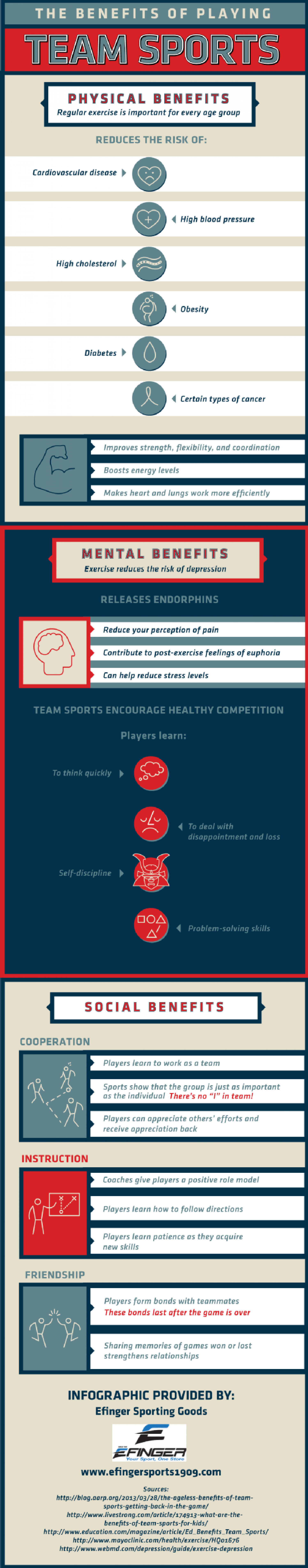 The Benefits of Playing Team Sports Infographic