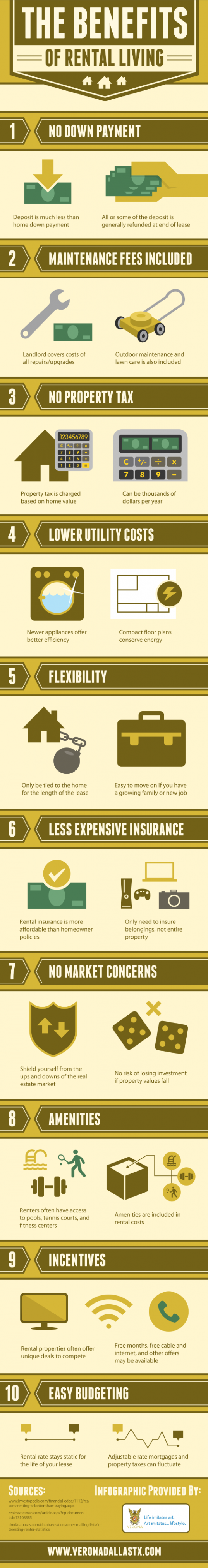 The Benefits of Rental Living