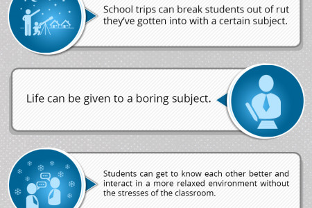 The Benefits of School Trips Infographic