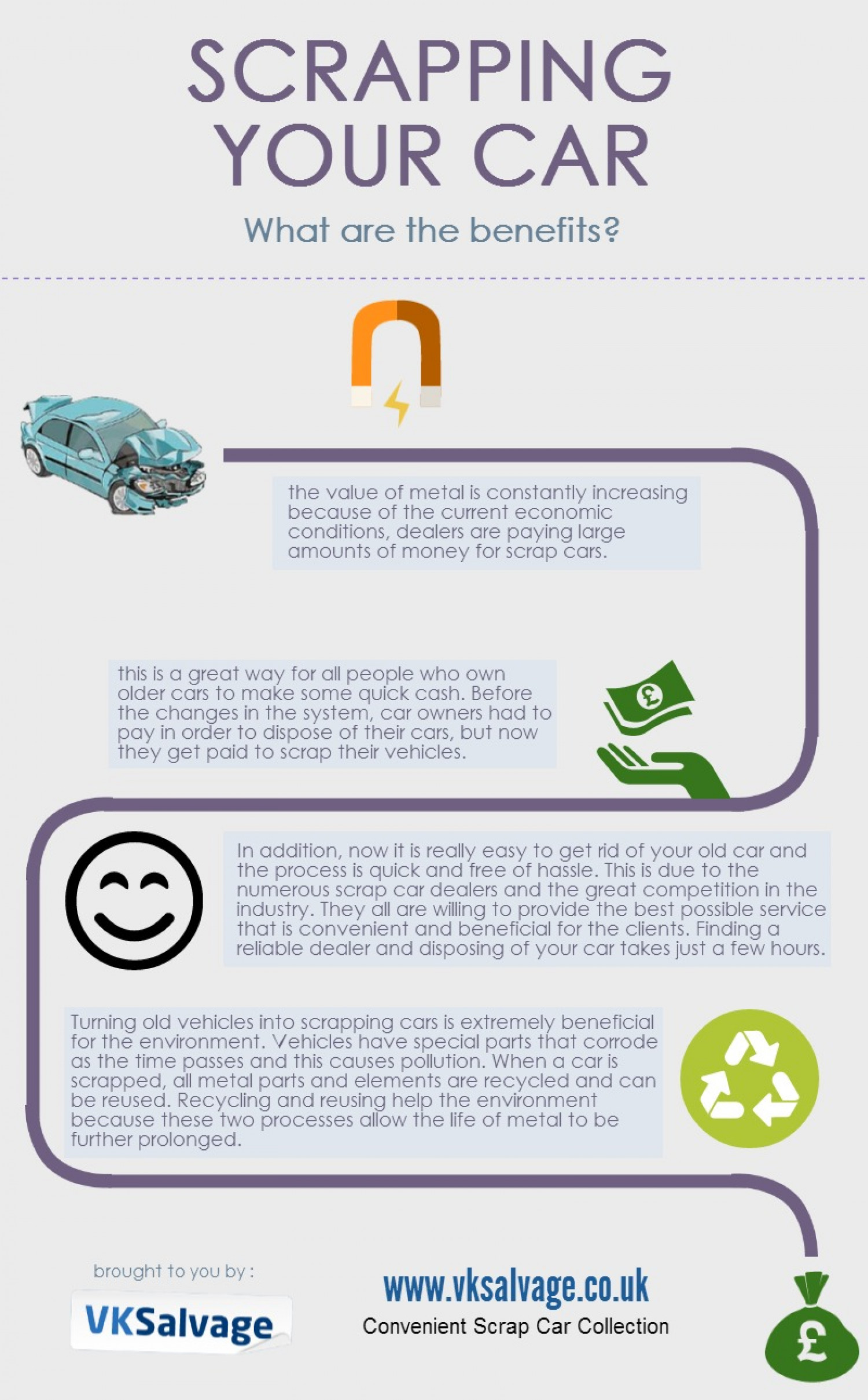 The Benefits of Scrapping your Car Infographic