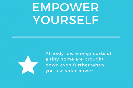 The Benefits of Solar Power in Tiny Homes Infographic