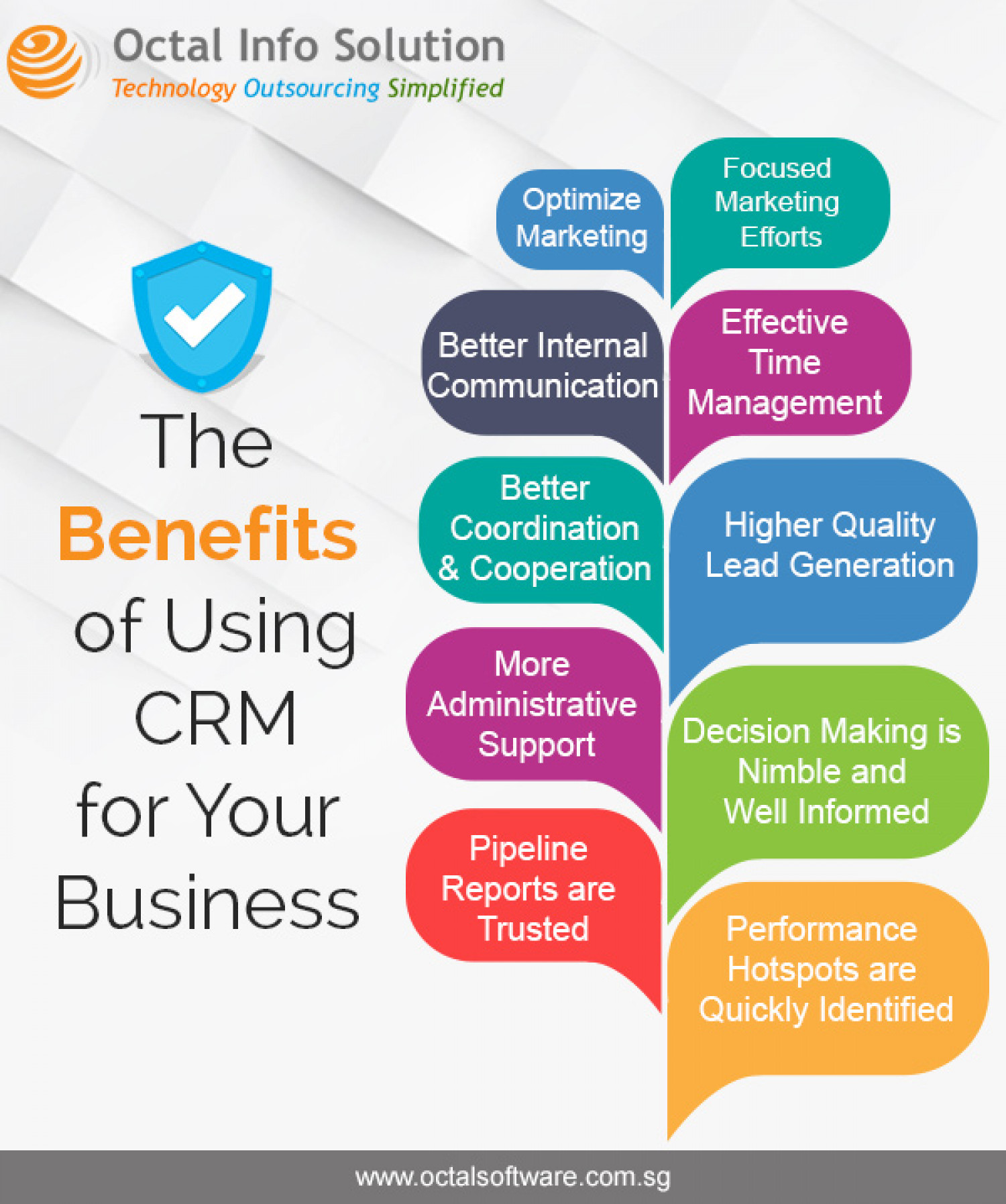 The Benefits of Using CRM For Your Business Infographic