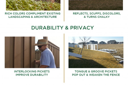 The Benefits Of Using Trex Fencing Over Vinyl Fencing Infographic