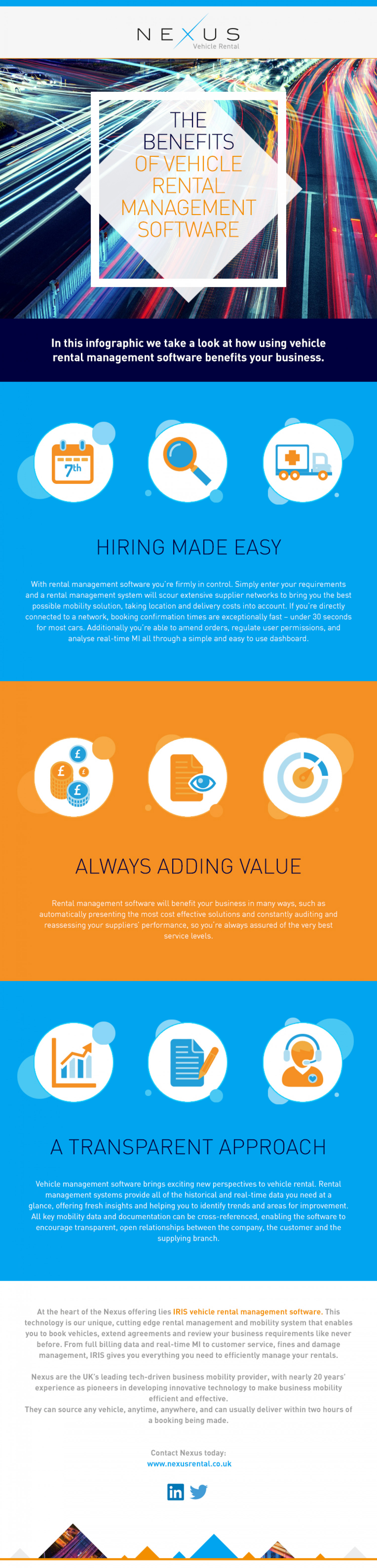 The Benefits of Vehicle Rental Management Software Infographic