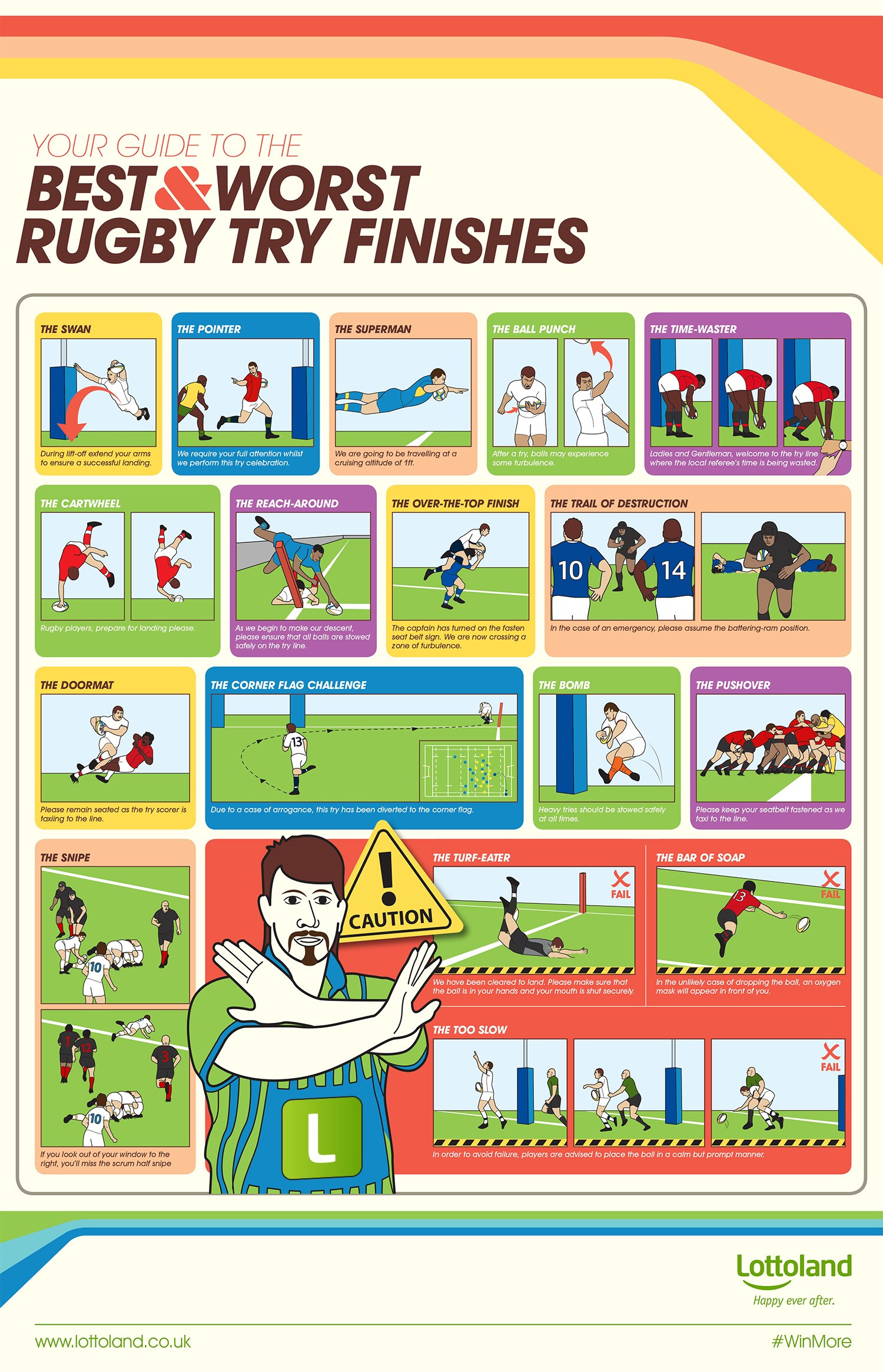 The Best & Worst Rugby Try Finishes Infographic
