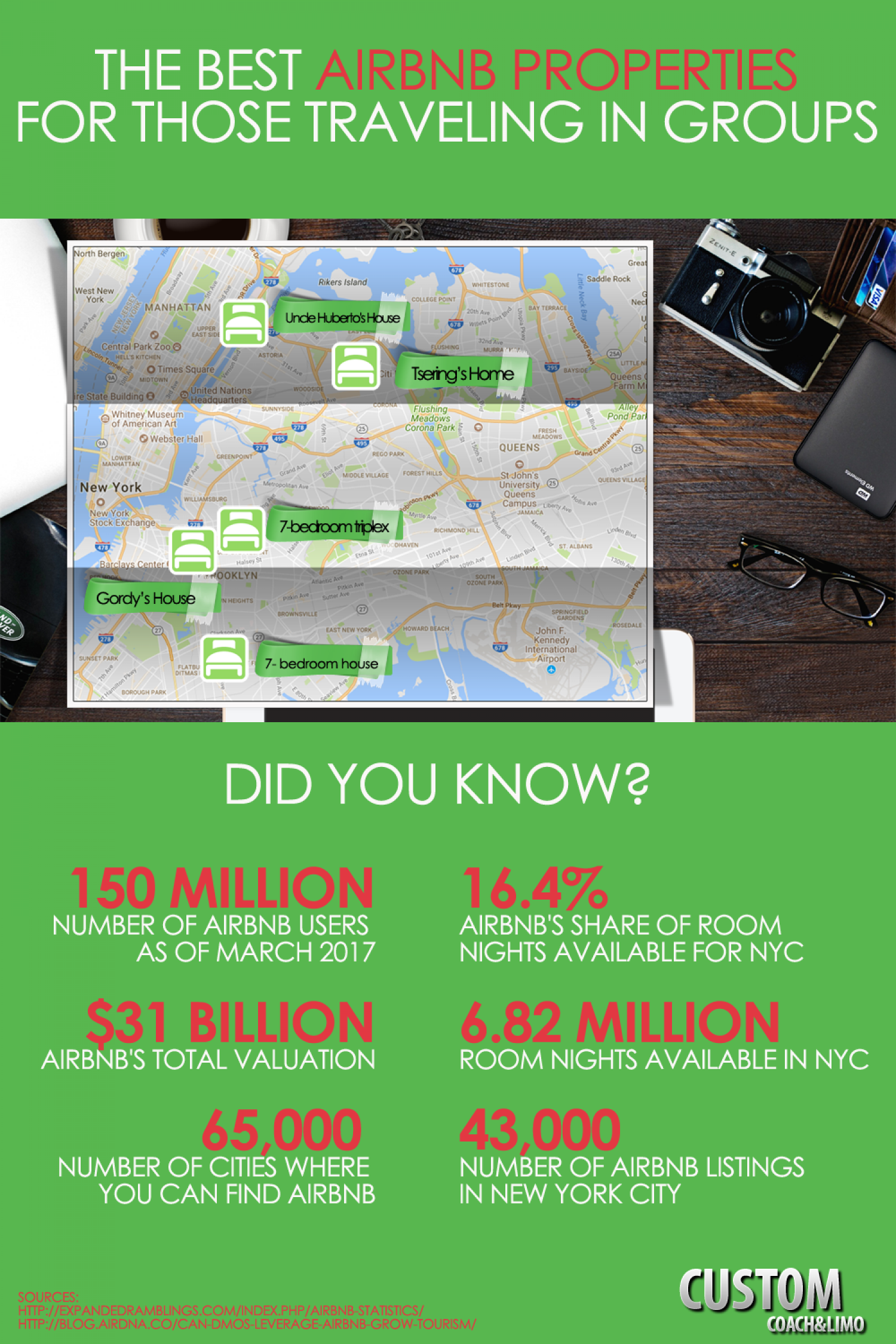 The Best Airbnb Properties in New York City for Large Groups Infographic