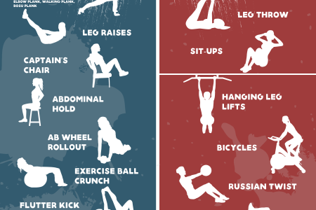 The Best And Worst Ab Exercises Infographic