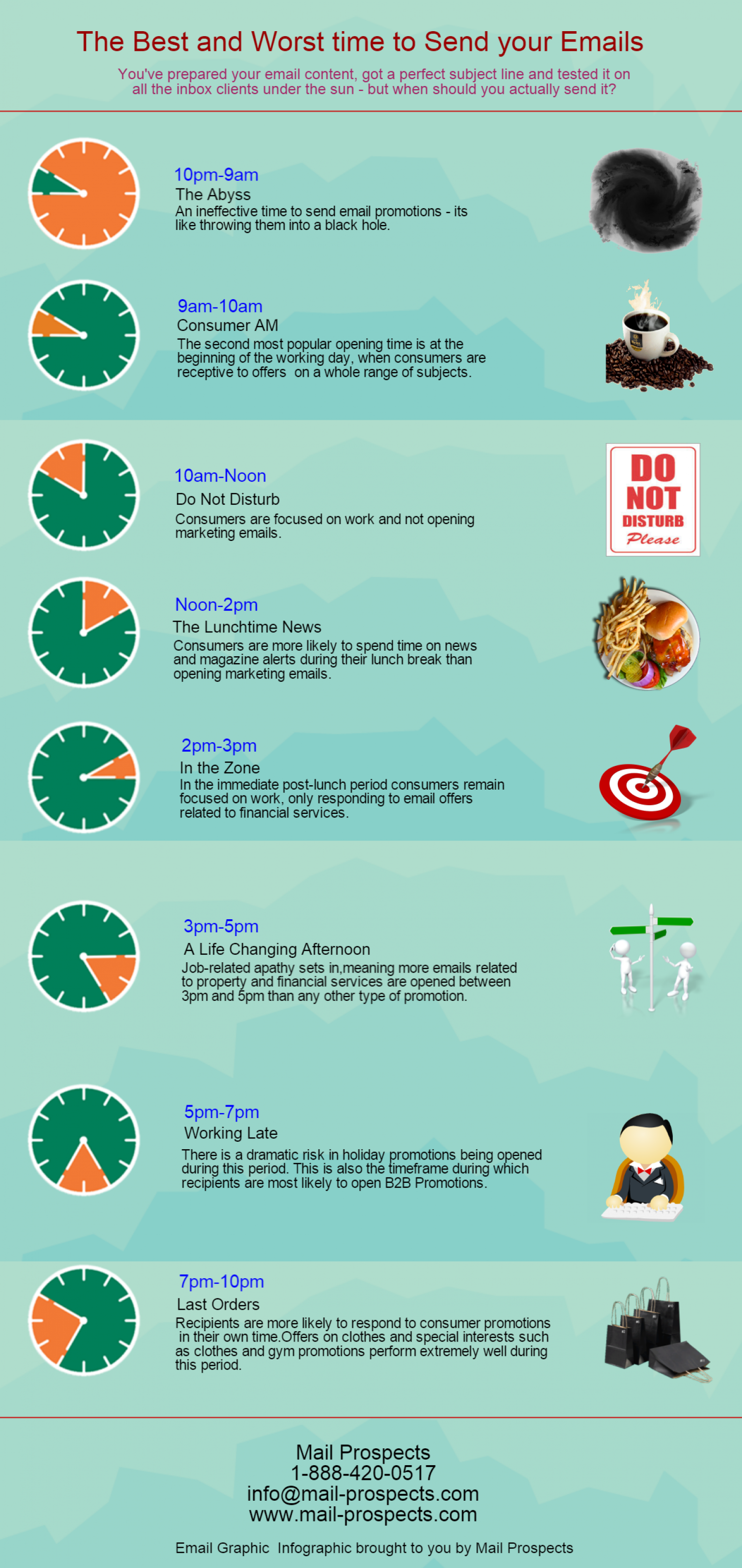 The Best and Worst Time to Send your Emails Infographic