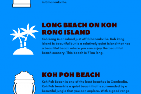 The Best Beaches in Cambodia, Mystery Revealed Infographic