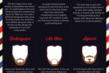The Best Beard For Your Face Shape Infographic