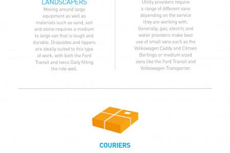 The Best Commercial Vans by Sector Infographic