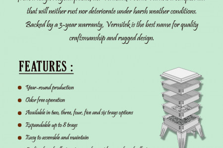 The best Compost bin for you Infographic